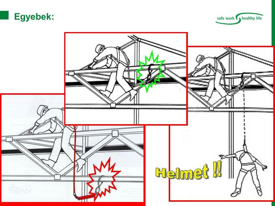 Slide 35 - March 2008 Work at height – PPE - KHormann –GHR H&S Egyebek:
