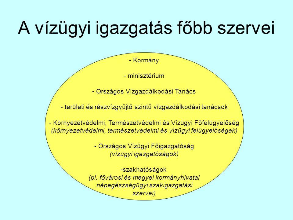 - Kormány - minisztérium - Országos Vízgazdálkodási Tanács - területi és részvízgyűjtő szintű vízgazdálkodási tanácsok - Környezetvédelmi, Természetvé