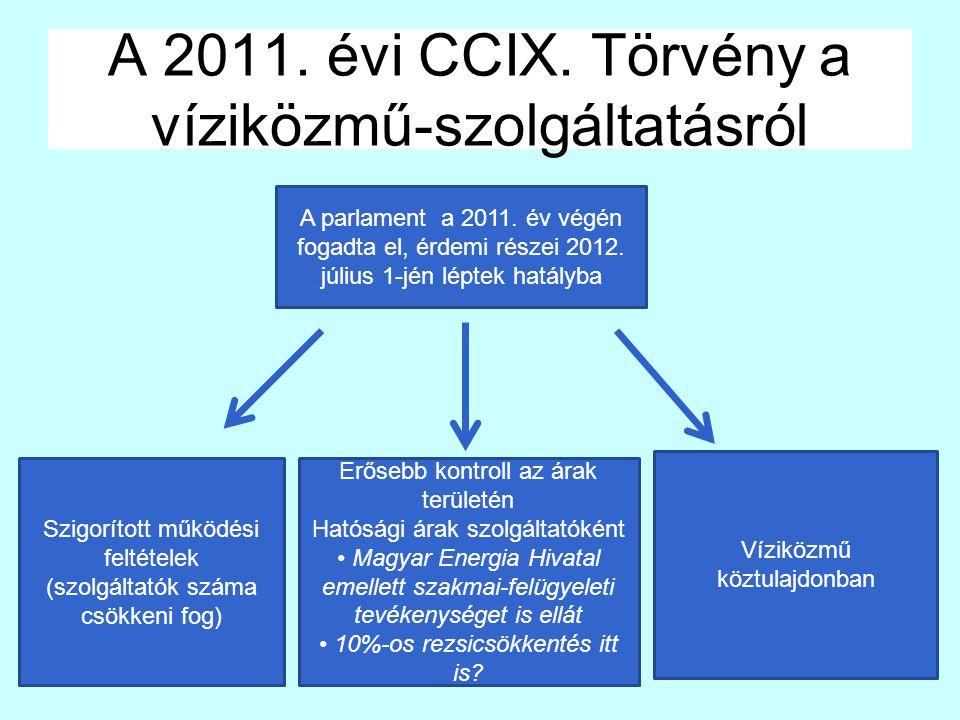 A 2011. évi CCIX. Törvény a víziközmű-szolgáltatásról A parlament a 2011. év végén fogadta el, érdemi részei 2012. július 1-jén léptek hatályba Erőseb