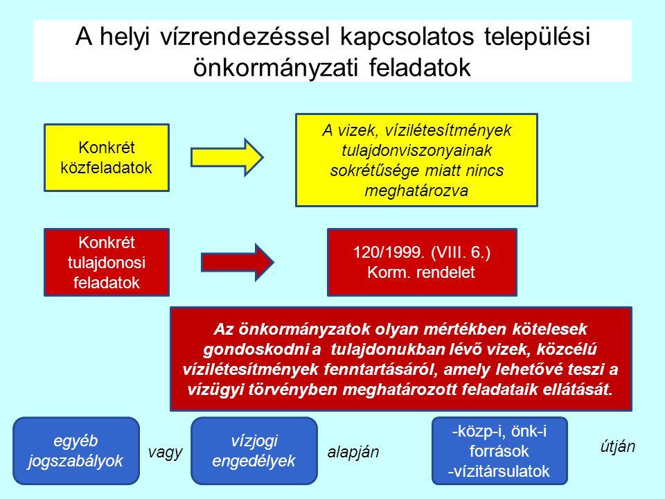 A helyi vízrendezéssel kapcsolatos települési önkormányzati feladatok Konkrét közfeladatok A vizek, vízilétesítmények tulajdonviszonyainak sokrétűsége miatt nincs meghatározva Konkrét tulajdonosi feladatok 120/1999.