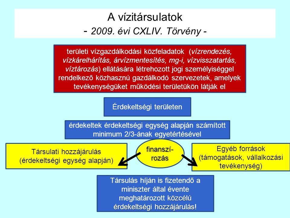 A vízitársulatok - 2009. évi CXLIV. Törvény - területi vízgazdálkodási közfeladatok (vízrendezés, vízkárelhárítás, árvízmentesítés, mg-i, vízvisszatar