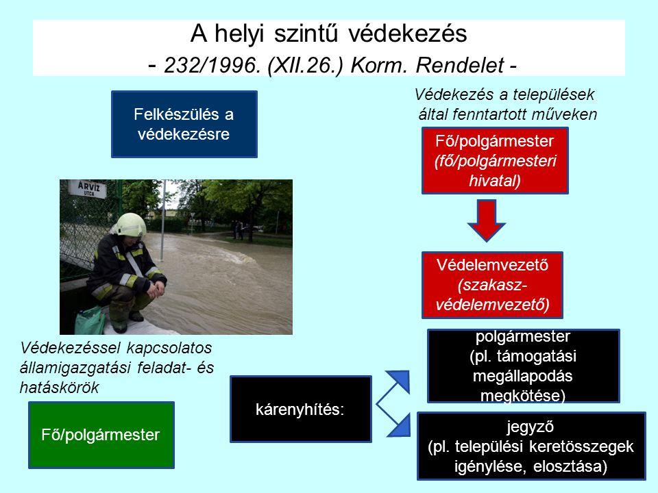 A helyi szintű védekezés - 232/1996. (XII.26.) Korm. Rendelet - Fő/polgármester (fő/polgármesteri hivatal) Védelemvezető (szakasz- védelemvezető) káre