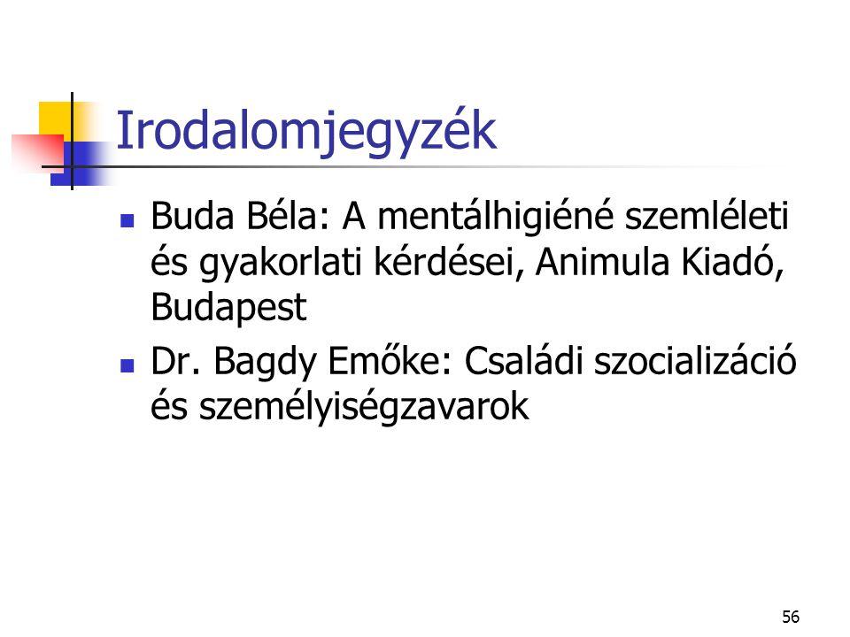 56 Irodalomjegyzék  Buda Béla: A mentálhigiéné szemléleti és gyakorlati kérdései, Animula Kiadó, Budapest  Dr. Bagdy Emőke: Családi szocializáció és