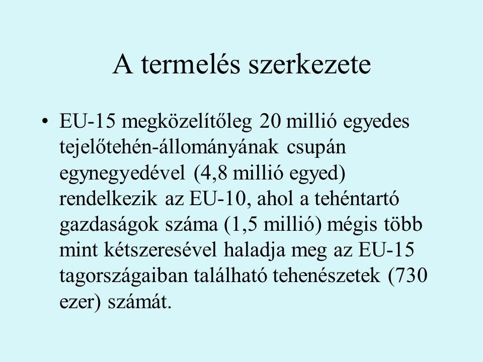 A termelés szerkezete •EU-15 megközelítőleg 20 millió egyedes tejelőtehén-állományának csupán egynegyedével (4,8 millió egyed) rendelkezik az EU-10, ahol a tehéntartó gazdaságok száma (1,5 millió) mégis több mint kétszeresével haladja meg az EU-15 tagországaiban található tehenészetek (730 ezer) számát.