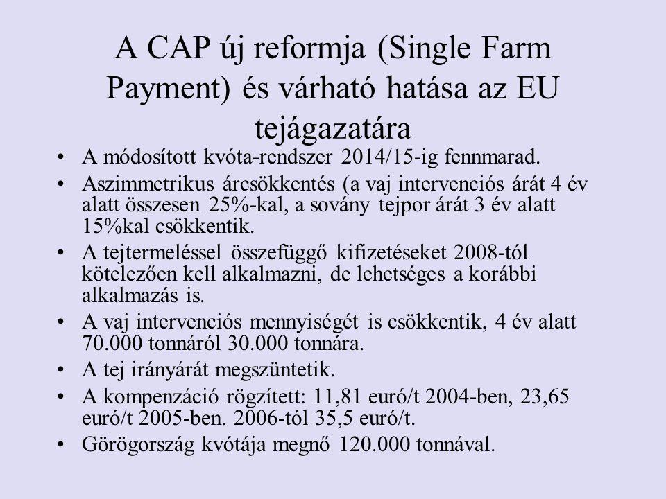 A CAP új reformja (Single Farm Payment) és várható hatása az EU tejágazatára •A•A módosított kvóta-rendszer 2014/15-ig fennmarad.