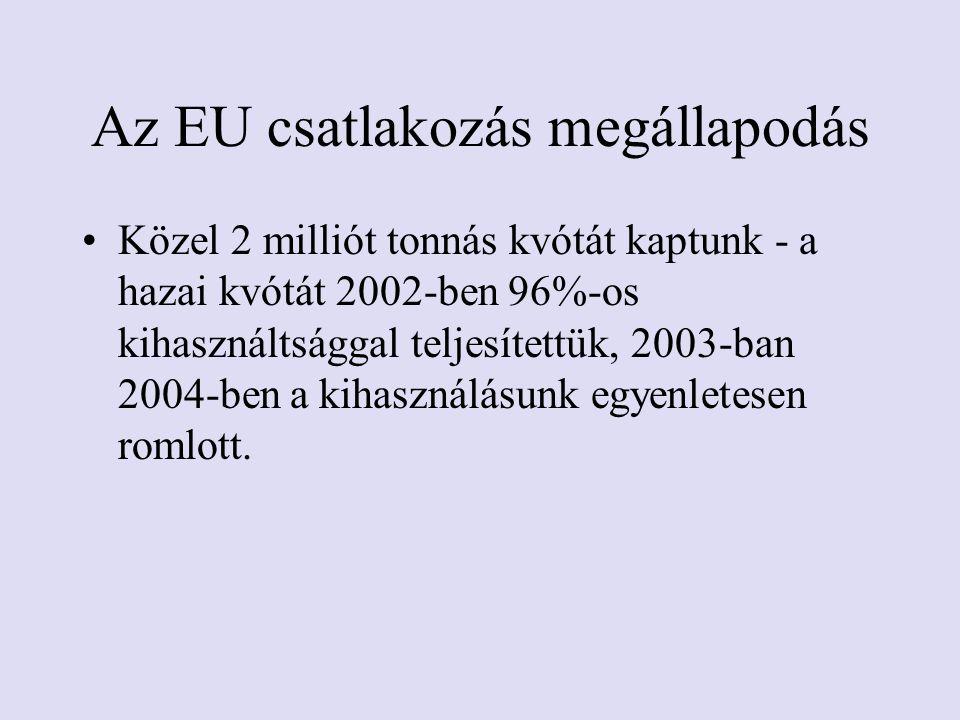 Az EU csatlakozás megállapodás •Közel 2 milliót tonnás kvótát kaptunk - a hazai kvótát 2002-ben 96%-os kihasználtsággal teljesítettük, 2003-ban 2004-ben a kihasználásunk egyenletesen romlott.