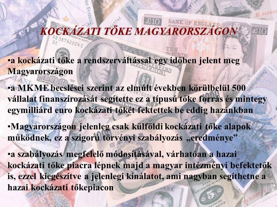 KOCKÁZATI TŐKE MAGYARORSZÁGON •a kockázati tőke a rendszerváltással egy időben jelent meg Magyarországon •a MKME becslései szerint az elmúlt években k