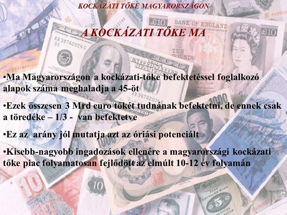 KOCKÁZATI TŐKE MAGYARORSZÁGON A KOCKÁZATI TŐKE MA •Ma Magyarországon a kockázati-tőke befektetéssel foglalkozó alapok száma meghaladja a 45-öt •Ezek ö