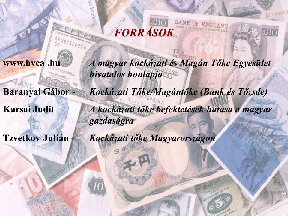 FORRÁSOK www.hvca.hu – A magyar kockázati és Magán Tőke Egyesület hivatalos honlapja Baranyai Gábor - Kockázati Tőke/Magántőke (Bank és Tőzsde) Karsai
