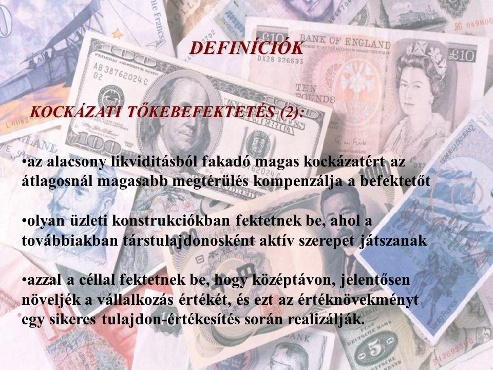 FORRÁSOK www.hvca.hu – A magyar kockázati és Magán Tőke Egyesület hivatalos honlapja Baranyai Gábor - Kockázati Tőke/Magántőke (Bank és Tőzsde) Karsai Judit – A kockázati tőke befektetések hatása a magyar gazdaságra Tzvetkov Julián -Kockázati tőke Magyarországon