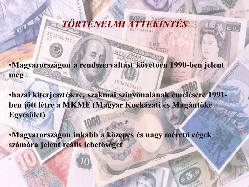 KOCKÁZATI TŐKE MAGYARORSZÁGON A KOCKÁZATI TŐKE MA •Ma Magyarországon a kockázati-tőke befektetéssel foglalkozó alapok száma meghaladja a 45-öt •Ezek összesen 3 Mrd euro tőkét tudnának befektetni, de ennek csak a töredéke – 1/3 - van befektetve •Ez az arány jól mutatja azt az óriási potenciált •Kisebb-nagyobb ingadozások ellenére a magyarországi kockázati tőke piac folyamatosan fejlődött az elmúlt 10-12 év folyamán