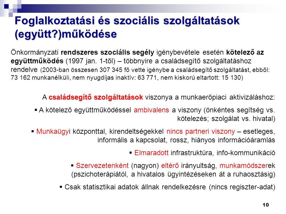 10 Foglalkoztatási és szociális szolgáltatások (együtt?)működése Önkormányzati rendszeres szociális segély igénybevétele esetén kötelező az együttműködés (1997 jan.