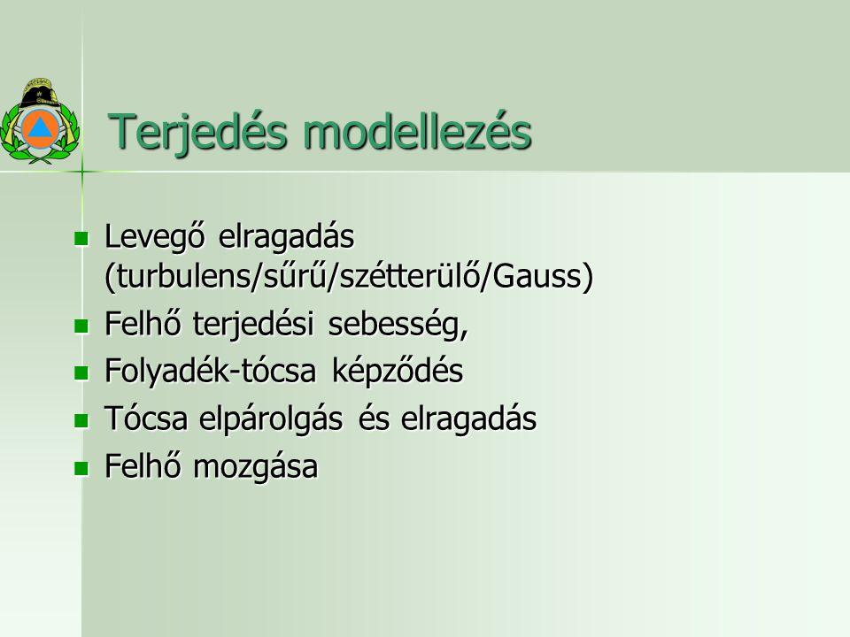 Terjedés modellezés  Levegő elragadás (turbulens/sűrű/szétterülő/Gauss)  Felhő terjedési sebesség,  Folyadék-tócsa képződés  Tócsa elpárolgás és e