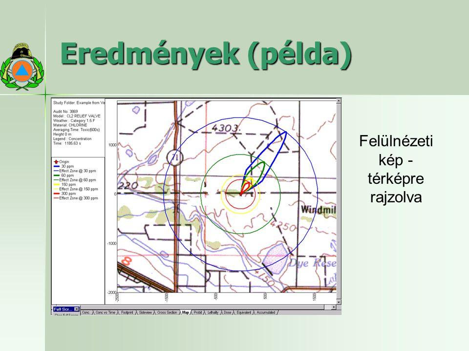 Eredmények (példa) Felülnézeti kép - térképre rajzolva