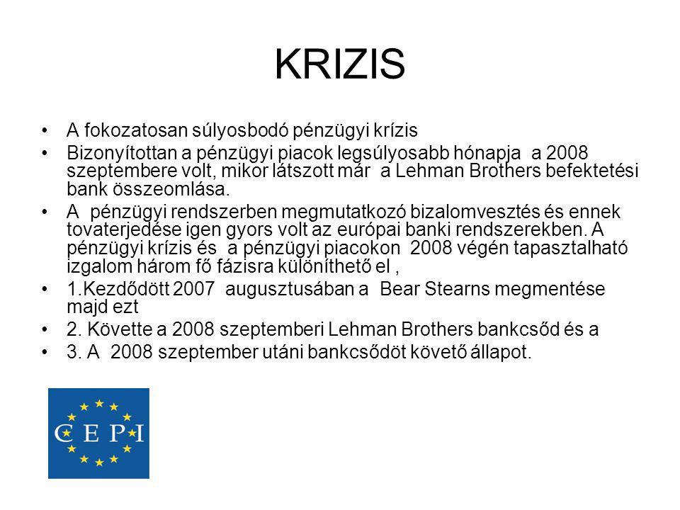 KRIZIS •A fokozatosan súlyosbodó pénzügyi krízis •Bizonyítottan a pénzügyi piacok legsúlyosabb hónapja a 2008 szeptembere volt, mikor látszott már a L
