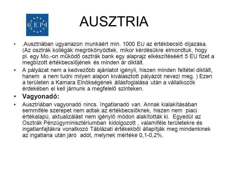 AUSZTRIA •. Ausztriában ugyanazon munkáért min. 1000 EU az értékbecslő díjazása. (Az osztrák kollégák megrökönyödtek, mikor kérdésükre elmondtuk, hogy