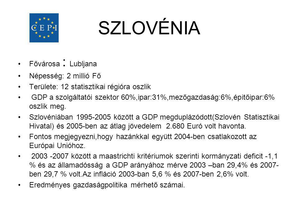 SZLOVÉNIA •Fővárosa : Lubljana •Népesség: 2 millió Fő •Területe: 12 statisztikai régióra oszlik • GDP a szolgáltatói szektor 60%,ipar:31%,mezőgazdaság