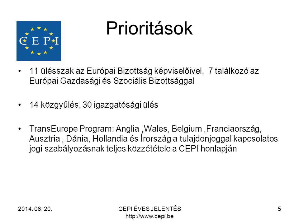 Prioritások •11 ülésszak az Európai Bizottság képviselőivel, 7 találkozó az Európai Gazdasági és Szociális Bizottsággal •14 közgyűlés, 30 igazgatósági