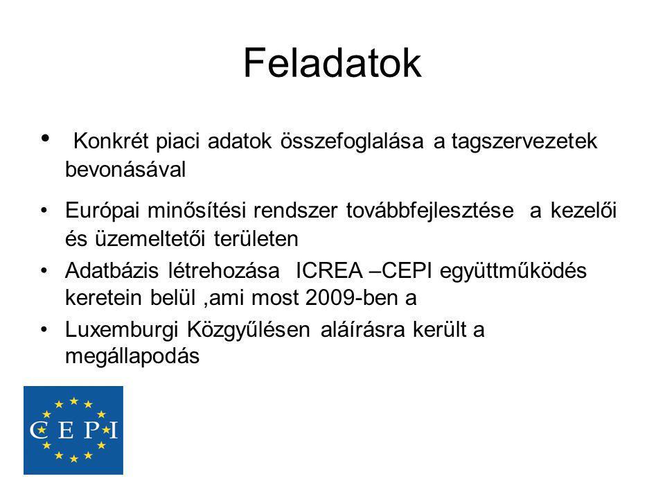 Feladatok • Konkrét piaci adatok összefoglalása a tagszervezetek bevonásával •Európai minősítési rendszer továbbfejlesztése a kezelői és üzemeltetői t