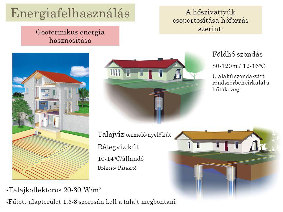 A hőszivattyúk csoportosítása hőforrás szerint: Energiafelhasználás Geotermikus energia hasznosítása -Talajkollektoros 20-30 W/m 2 -Fűtött alapterület