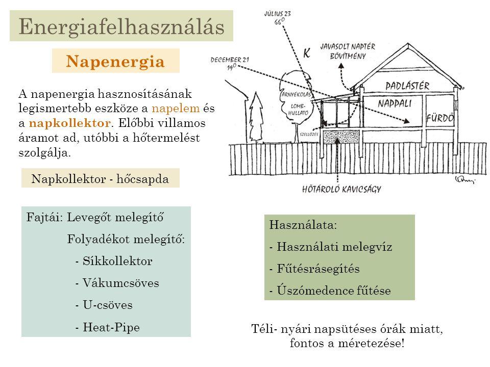 Napenergia Energiafelhasználás A napenergia hasznosításának legismertebb eszköze a napelem és a napkollektor. Előbbi villamos áramot ad, utóbbi a hőte