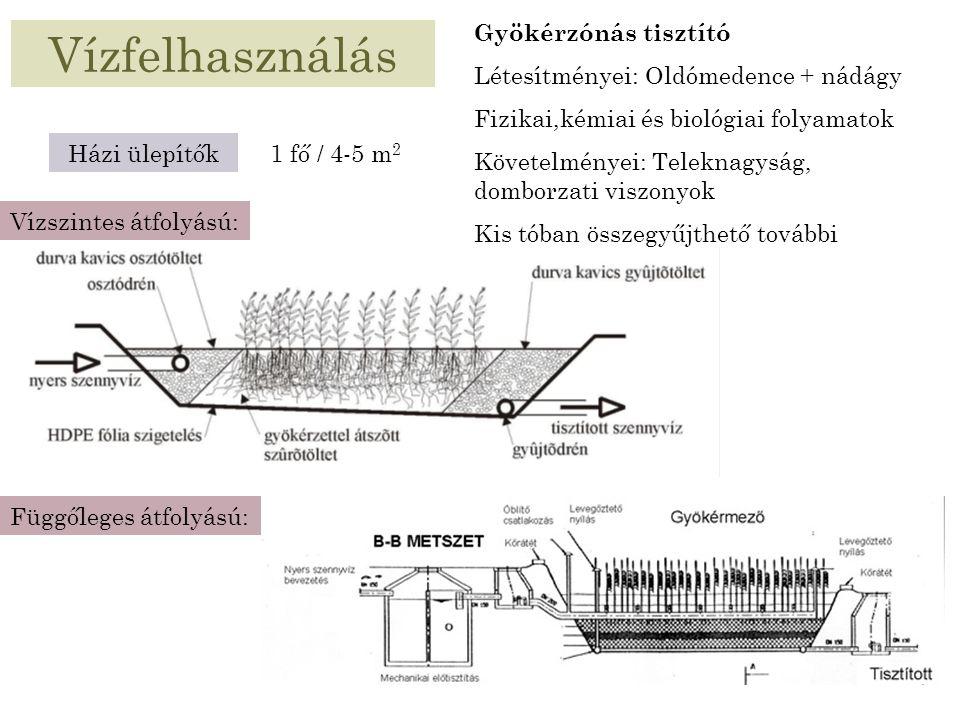 Vízfelhasználás Házi ülepítők Gyökérzónás tisztító Létesítményei: Oldómedence + nádágy Fizikai,kémiai és biológiai folyamatok Követelményei: Teleknagy
