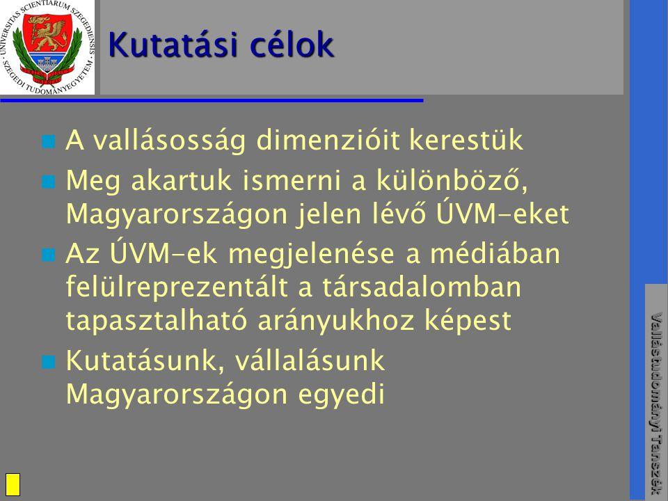 Vallástudományi Tanszék Kutatási célok  A vallásosság dimenzióit kerestük  Meg akartuk ismerni a különböző, Magyarországon jelen lévő ÚVM-eket  Az ÚVM-ek megjelenése a médiában felülreprezentált a társadalomban tapasztalható arányukhoz képest  Kutatásunk, vállalásunk Magyarországon egyedi