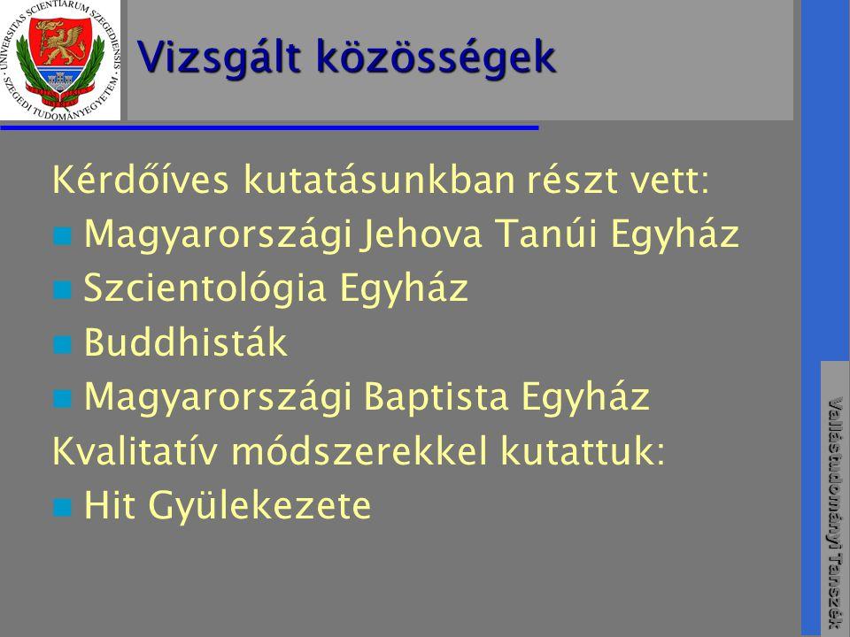 Vallástudományi Tanszék Vizsgált közösségek Kérdőíves kutatásunkban részt vett:  Magyarországi Jehova Tanúi Egyház  Szcientológia Egyház  Buddhisták  Magyarországi Baptista Egyház Kvalitatív módszerekkel kutattuk:  Hit Gyülekezete