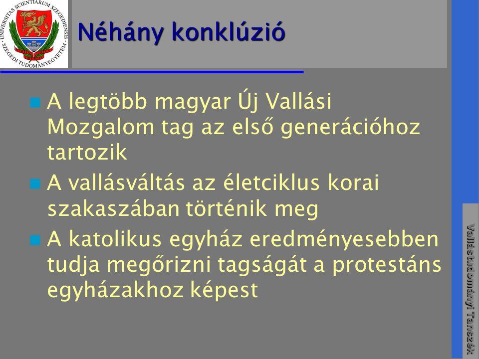 Vallástudományi Tanszék Néhány konklúzió  A legtöbb magyar Új Vallási Mozgalom tag az első generációhoz tartozik  A vallásváltás az életciklus korai szakaszában történik meg  A katolikus egyház eredményesebben tudja megőrizni tagságát a protestáns egyházakhoz képest
