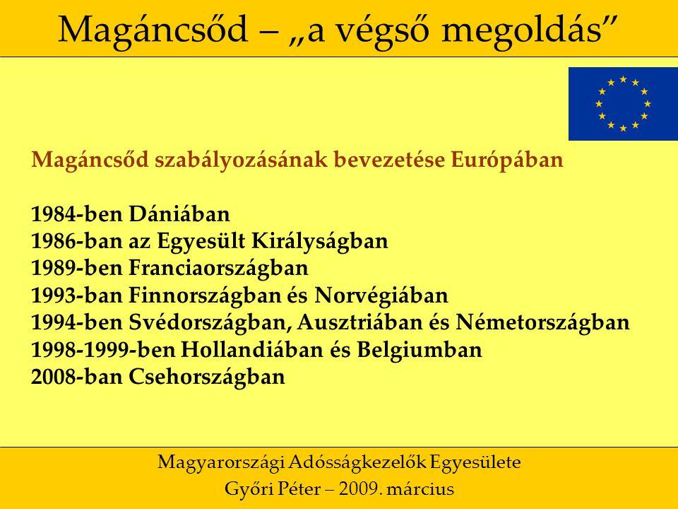 """43 Magáncsőd – """"a végső megoldás Magyarországi Adósságkezelők Egyesülete Győri Péter – 2009."""