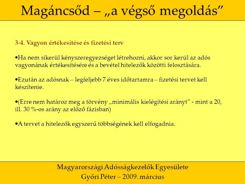 """21 Magáncsőd – """"a végső megoldás Magyarországi Adósságkezelők Egyesülete Győri Péter – 2009."""