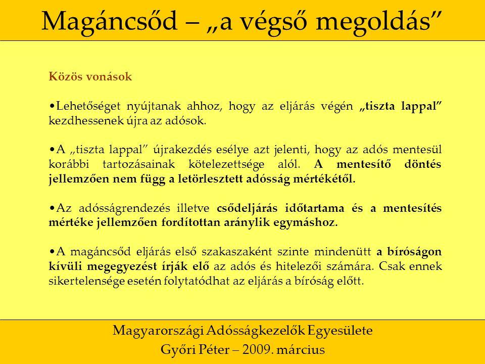 """4 Magáncsőd – """"a végső megoldás Magyarországi Adósságkezelők Egyesülete Győri Péter – 2009."""