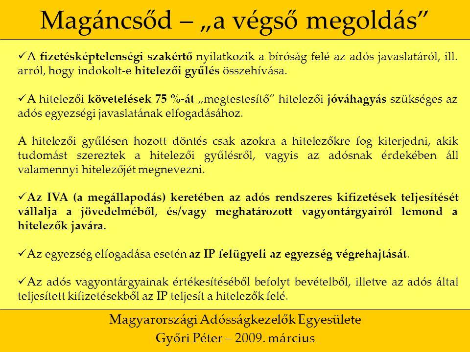 """38 Magáncsőd – """"a végső megoldás Magyarországi Adósságkezelők Egyesülete Győri Péter – 2009."""