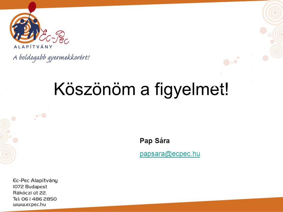 Köszönöm a figyelmet! Pap Sára papsara@ecpec.hu