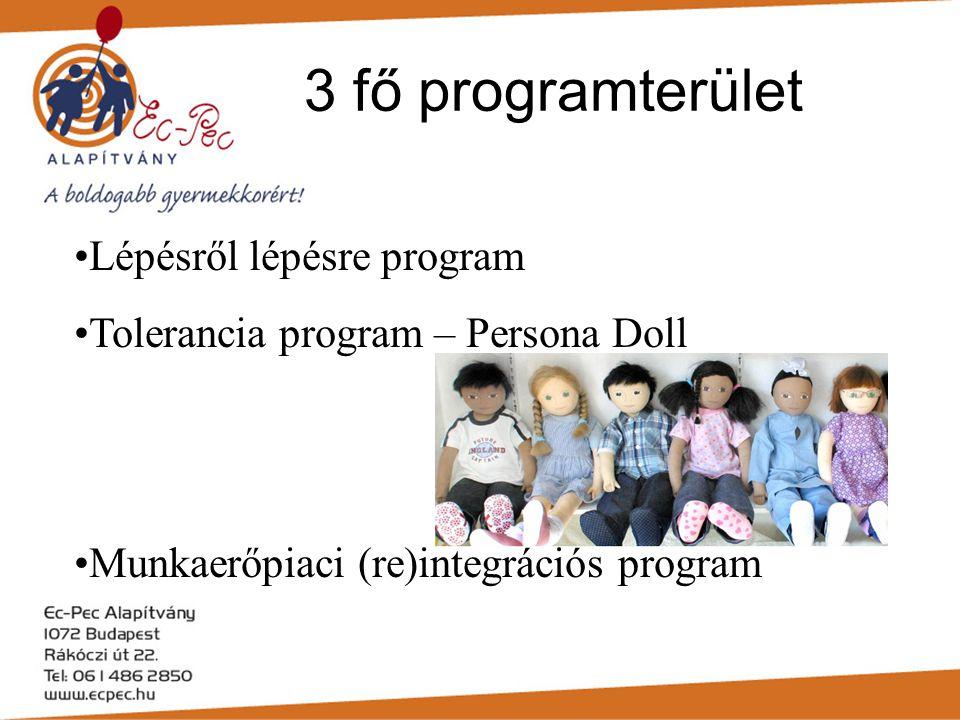 3 fő programterület •Lépésről lépésre program •Tolerancia program – Persona Doll •Munkaerőpiaci (re)integrációs program
