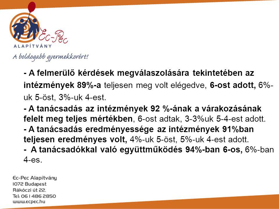 A következő fórumokon kaphatnak segítséget a következő évi pályázathoz Régiós irodavezetők barath.szabolcs@educatio.hubarath.szabolcs@educatio.hu ipr.palyazat@ecpec.huipr.palyazat@ecpec.hu nyújtanak segítséget