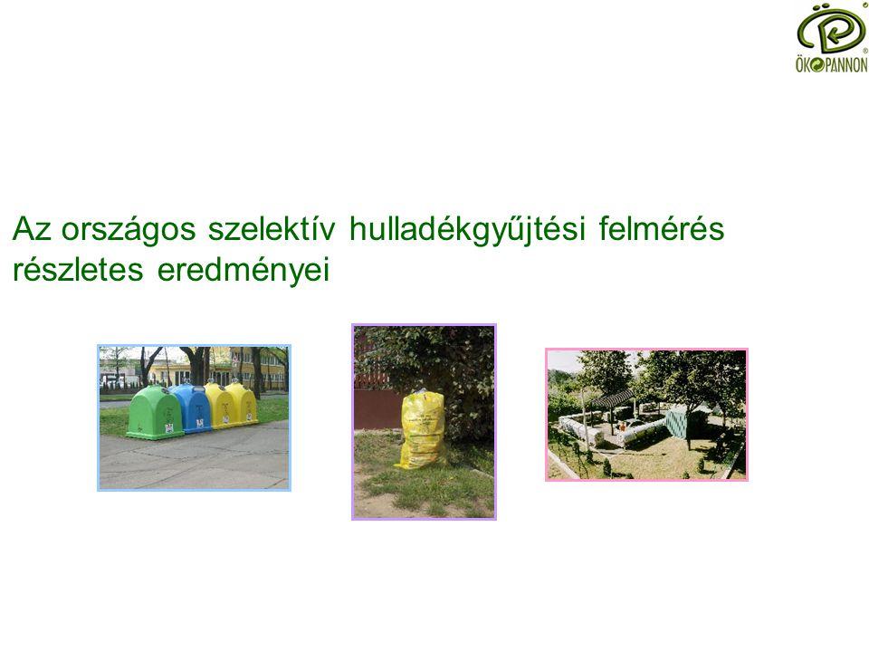 N=200 Az országos szelektív hulladékgyűjtési felmérés részletes eredményei