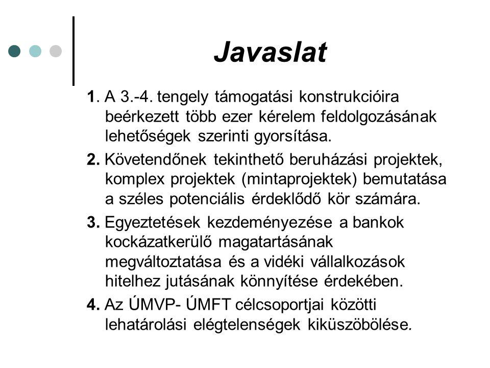 Javaslat 1. A 3.-4.