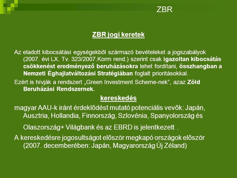 ZBR jogi keretek Az eladott kibocsátási egységekből származó bevételeket a jogszabályok (2007.