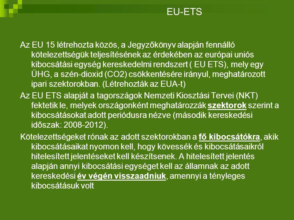 Az EU 15 létrehozta közös, a Jegyzőkönyv alapján fennálló kötelezettségük teljesítésének az érdekében az európai uniós kibocsátási egység kereskedelmi rendszert ( EU ETS), mely egy ÜHG, a szén-dioxid (CO2) csökkentésére irányul, meghatározott ipari szektorokban.