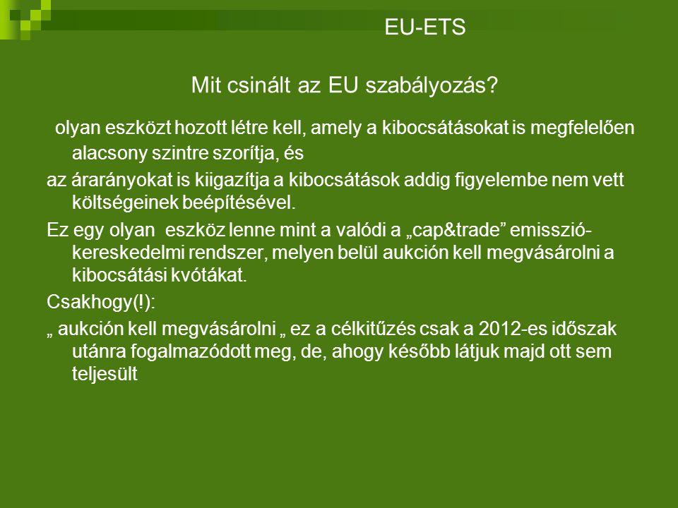 Mit csinált az EU szabályozás.