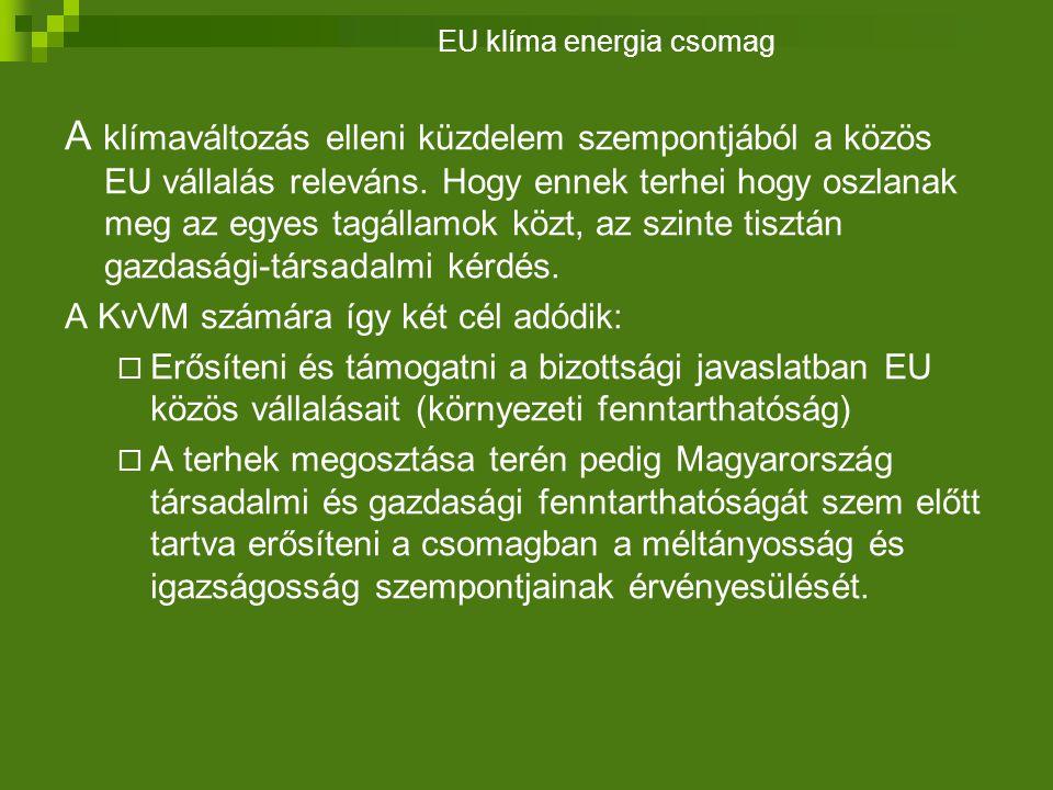 A klímaváltozás elleni küzdelem szempontjából a közös EU vállalás releváns.
