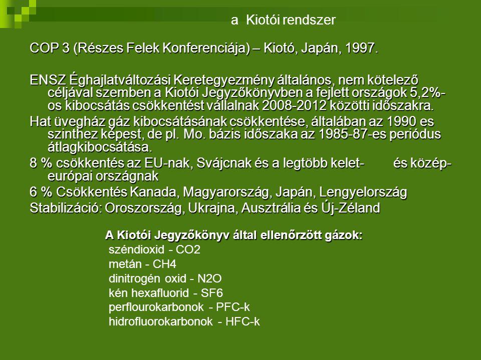 a magyar NKT (2008-2012) EUA Villamos energiatermelés 12 209 588 Ásványolaj-feldolgozás 1 282 403 Kokszolás 98 707 Fémércek pörk.és zsug.