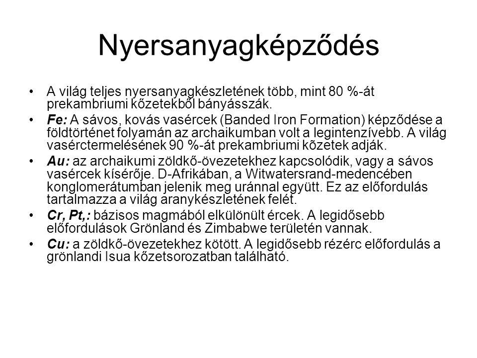 Nyersanyagképződés •A világ teljes nyersanyagkészletének több, mint 80 %-át prekambriumi kőzetekből bányásszák. •Fe: A sávos, kovás vasércek (Banded I