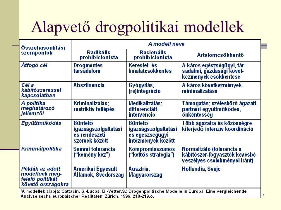 8 Drogpolitikai megközelítések (összefoglaló tábla) PROHIBÍCIÓLEGALIZÁCIÓ DEKRIMINALIZÁCIÓ A kábítószer-probléma elsődlegesen bűncselekmény, így azt elsődlegesen büntetőjogi úton lehet kezelni.