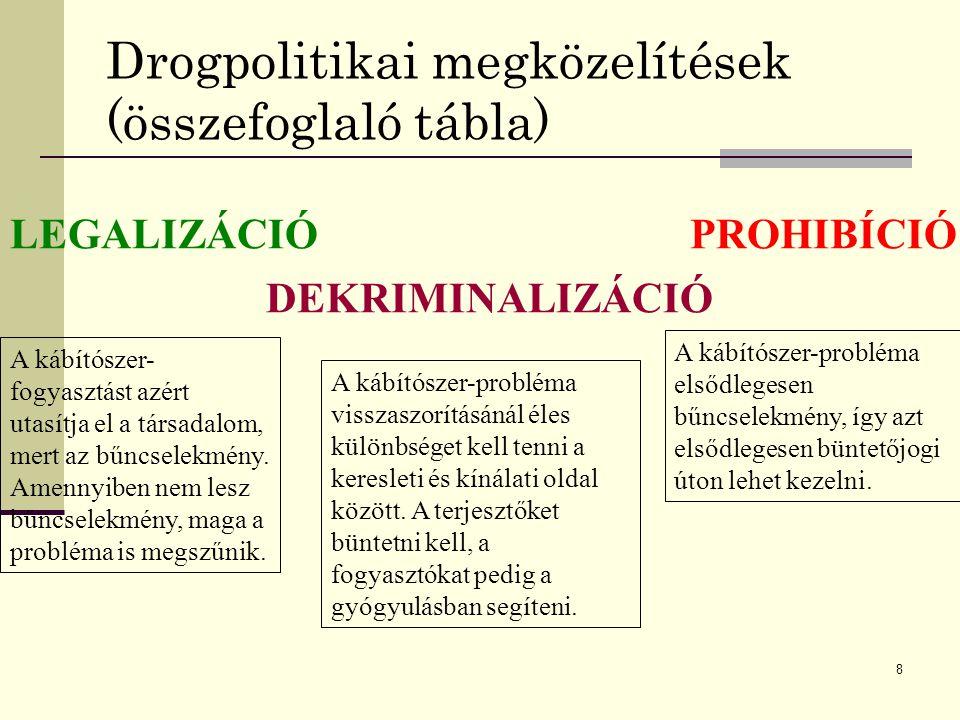 8 Drogpolitikai megközelítések (összefoglaló tábla) PROHIBÍCIÓLEGALIZÁCIÓ DEKRIMINALIZÁCIÓ A kábítószer-probléma elsődlegesen bűncselekmény, így azt e