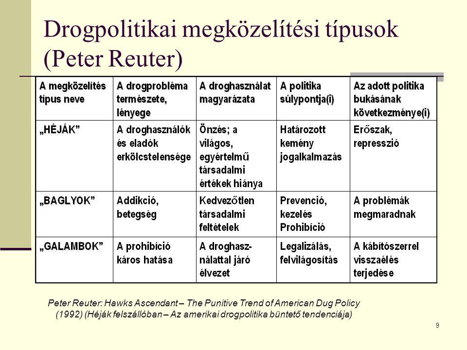 9 Peter Reuter: Hawks Ascendant – The Punitive Trend of American Dug Policy (1992) (Héják felszállóban – Az amerikai drogpolitika büntető tendenciája)