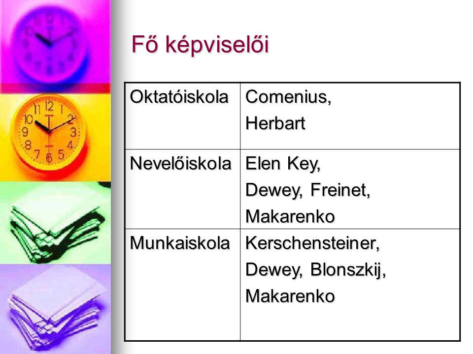Fő képviselői OktatóiskolaComenius,Herbart Nevelőiskola Elen Key, Dewey, Freinet, Makarenko MunkaiskolaKerschensteiner, Dewey, Blonszkij, Makarenko