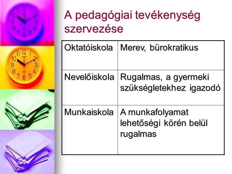 A pedagógiai tevékenység szervezése Oktatóiskola Merev, bürokratikus Nevelőiskola Rugalmas, a gyermeki szükségletekhez igazodó Munkaiskola A munkafolyamat lehetőségi körén belül rugalmas