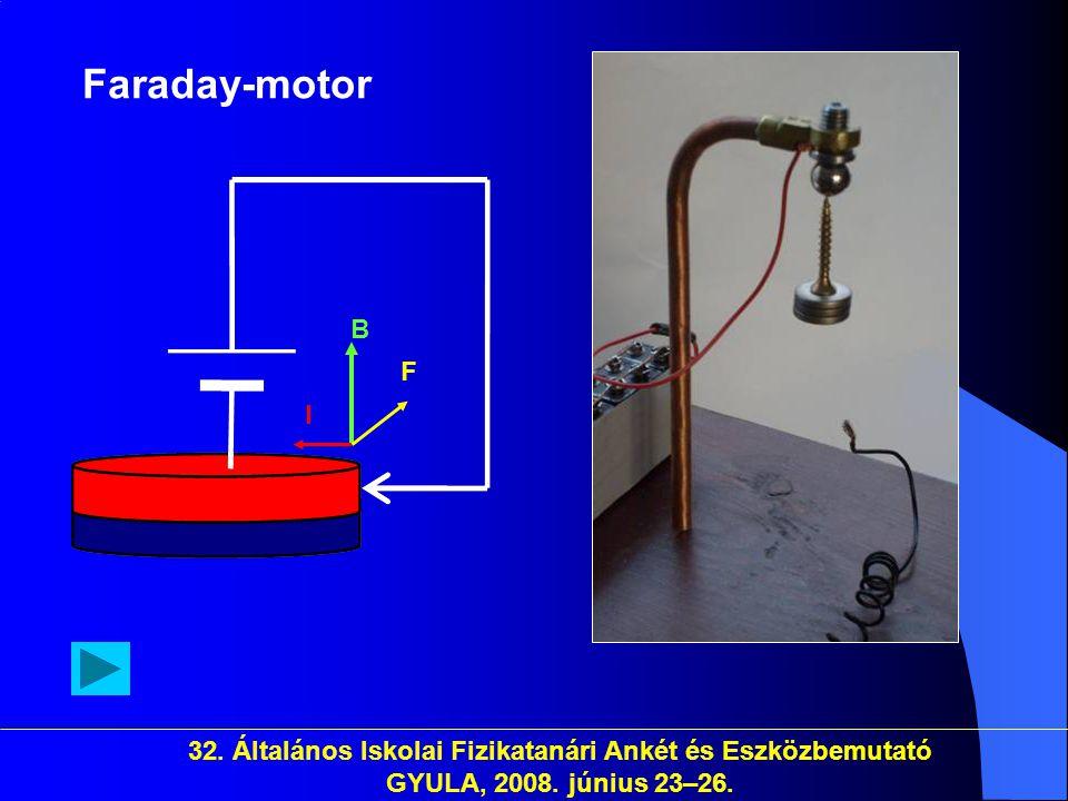 32. Általános Iskolai Fizikatanári Ankét és Eszközbemutató GYULA, 2008. június 23–26. B I F Faraday-motor